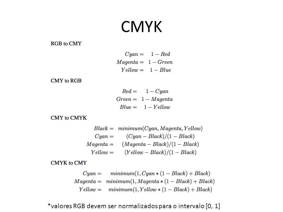 CMYK *valores RGB devem ser normalizados para o intervalo [0, 1]
